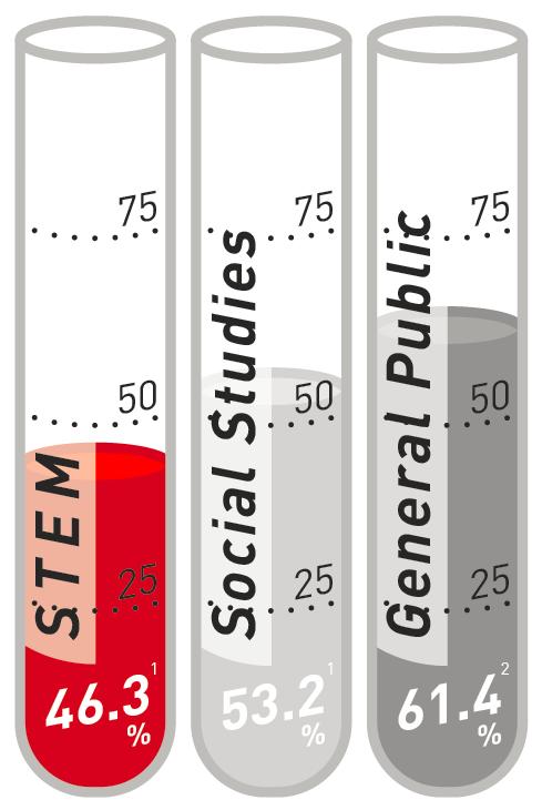 stem_testtubes_v1.PNG