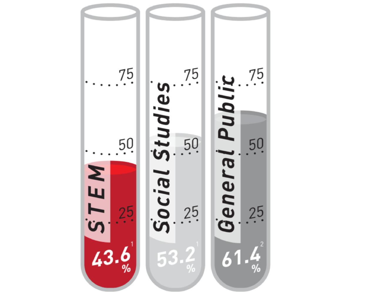 stem_testtubes_v1-01.png