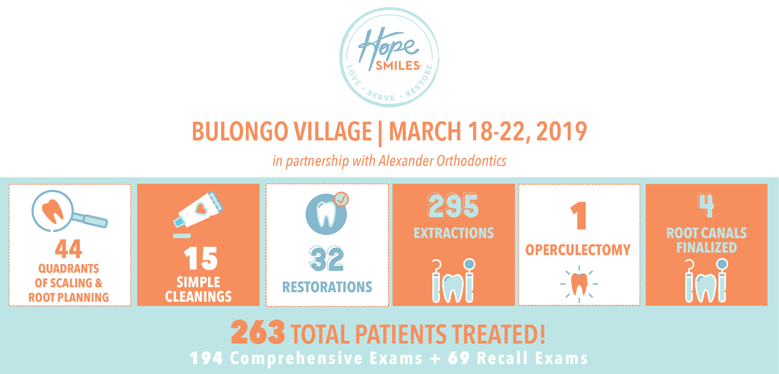 HS_Bulongo Village Outreach Impact-01.png