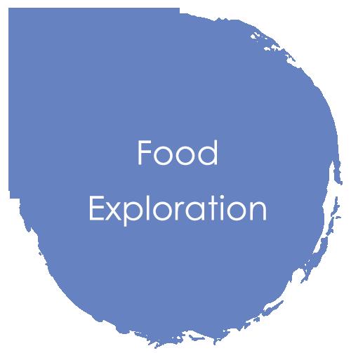Food-Exploration.png