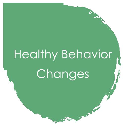 Healthy-Behavior.png