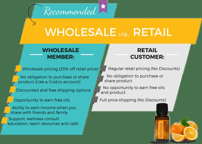 wholesale_member_benefits.png