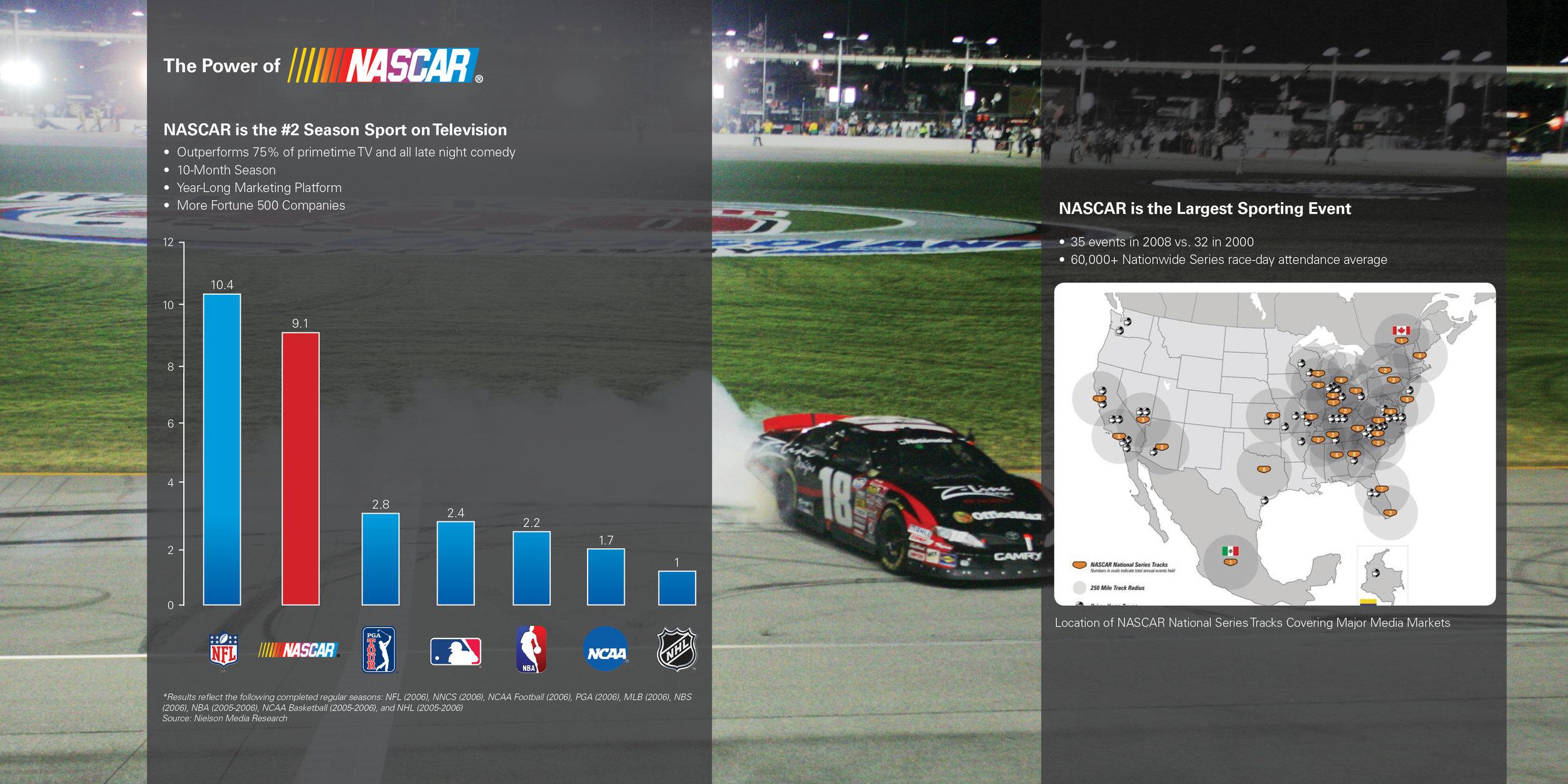 Racing Kit Concepts_5_0902087.jpg
