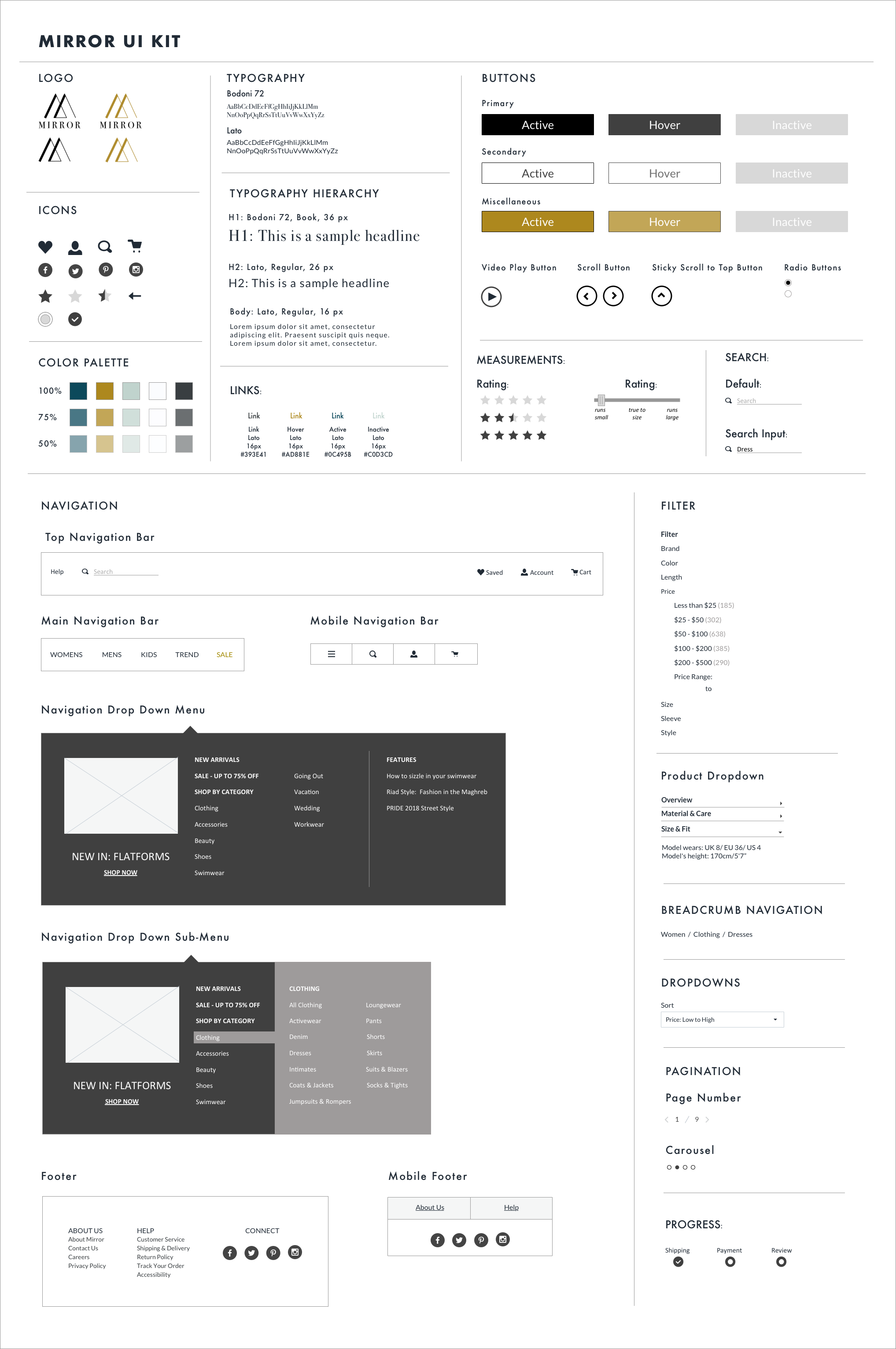 UX Academy UI Kit.png