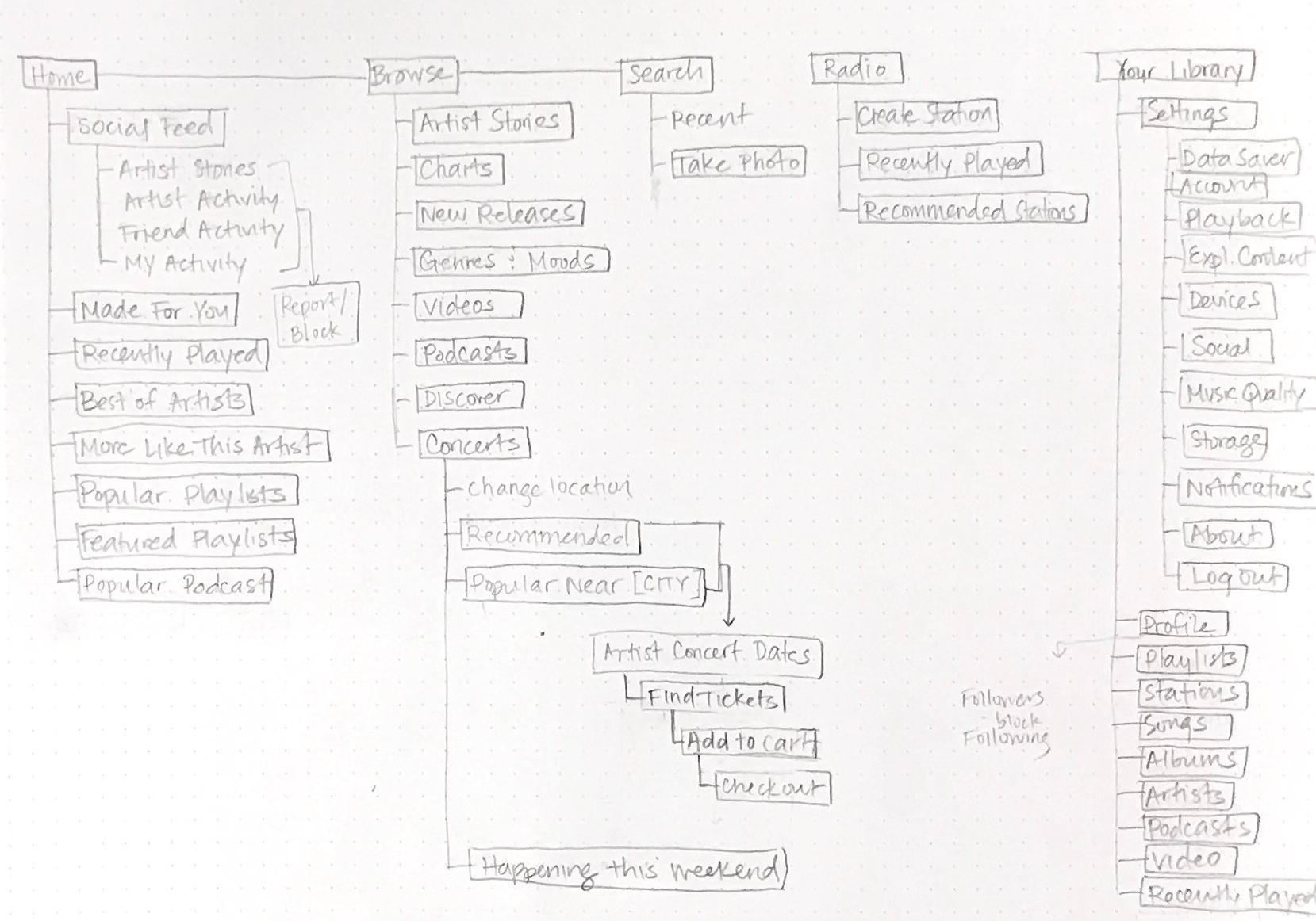 Sitemap Sketch.jpg