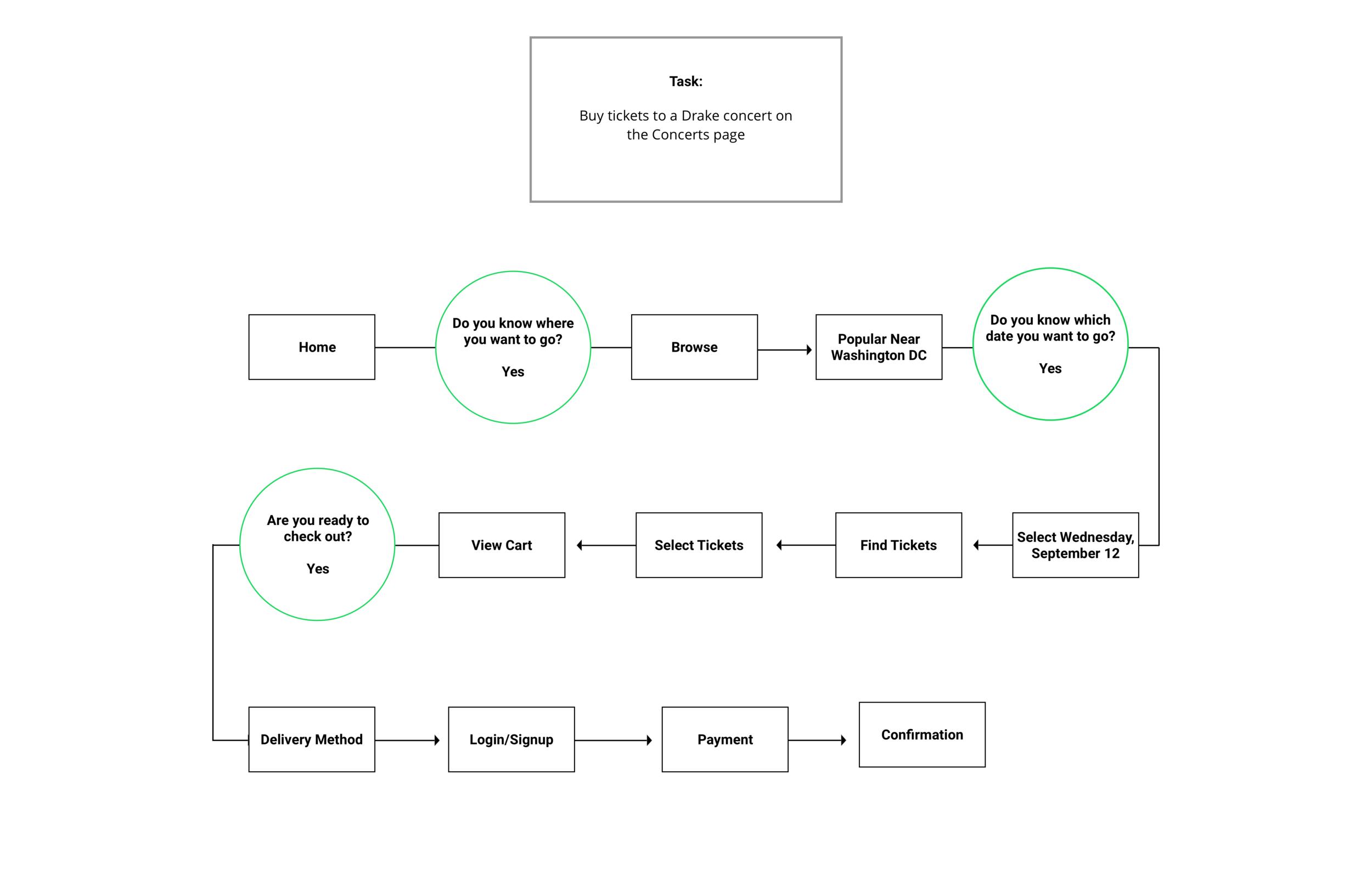 Task Flow.png
