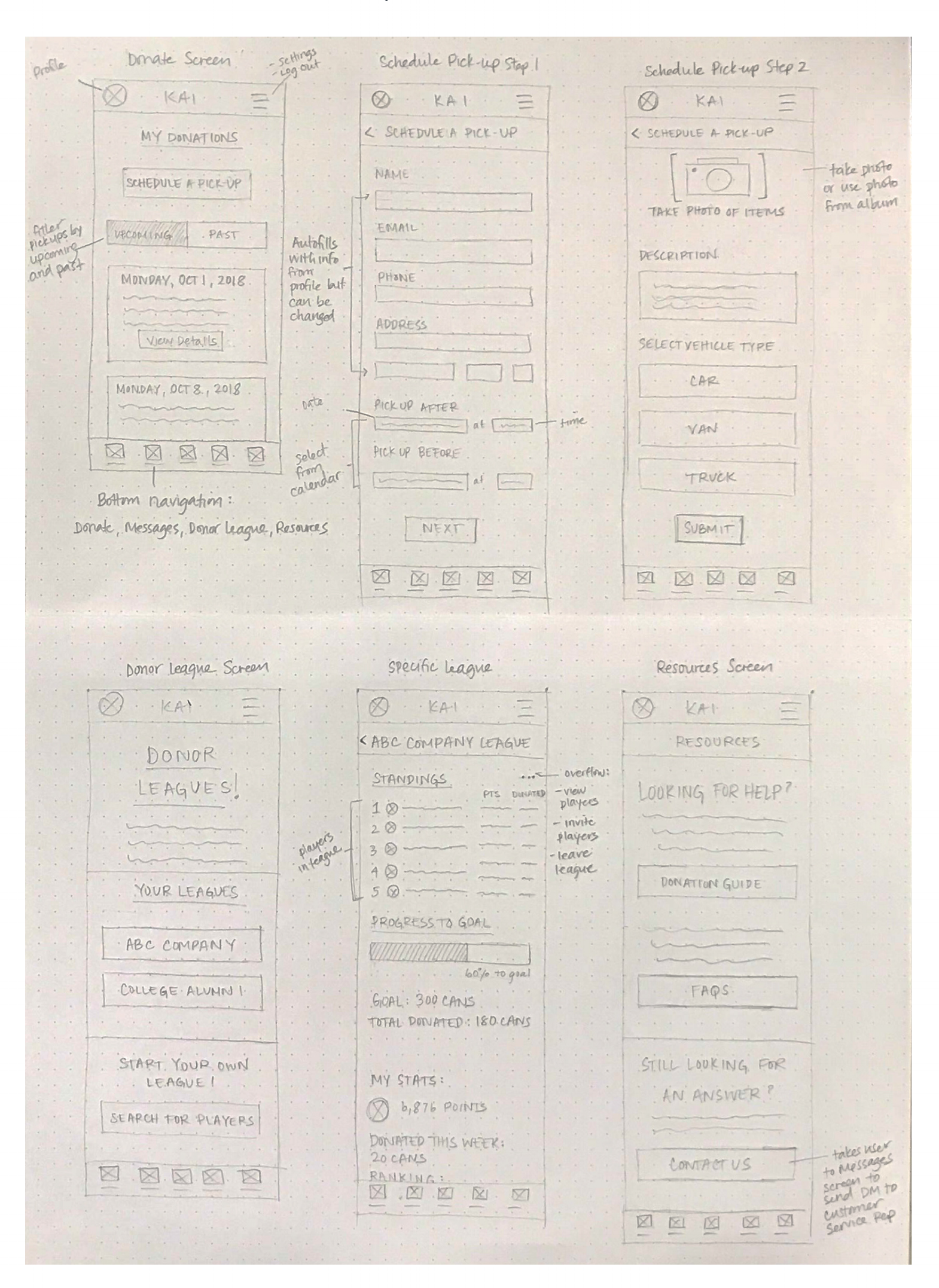 Low Fidelity Wireframes.png