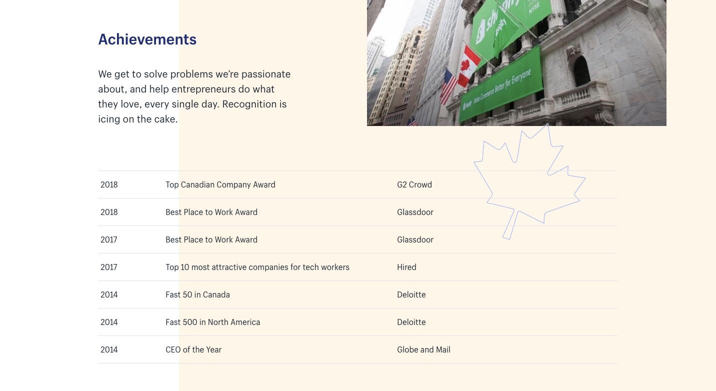 Shopify Homepage 5.jpg
