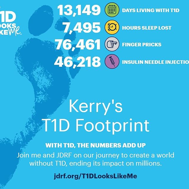 Not only is it National Diabetes Awareness Month but it is also my Diaversary. Check out the stats for 36 years fighting T1D.  #nationaldiabetesawarenessmonth #t1dlookslikeme #diaversary #jdrf #beyondtype1 #drifcan #ogocase #imthetype