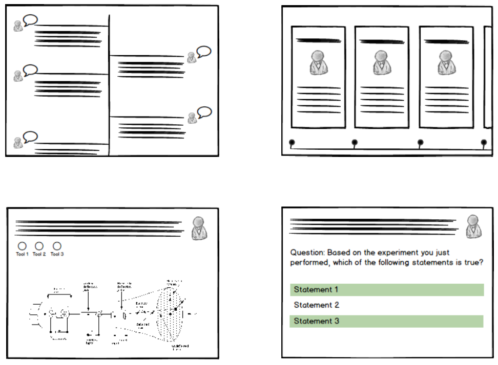 Low-fidelity wireframes of the sketches above