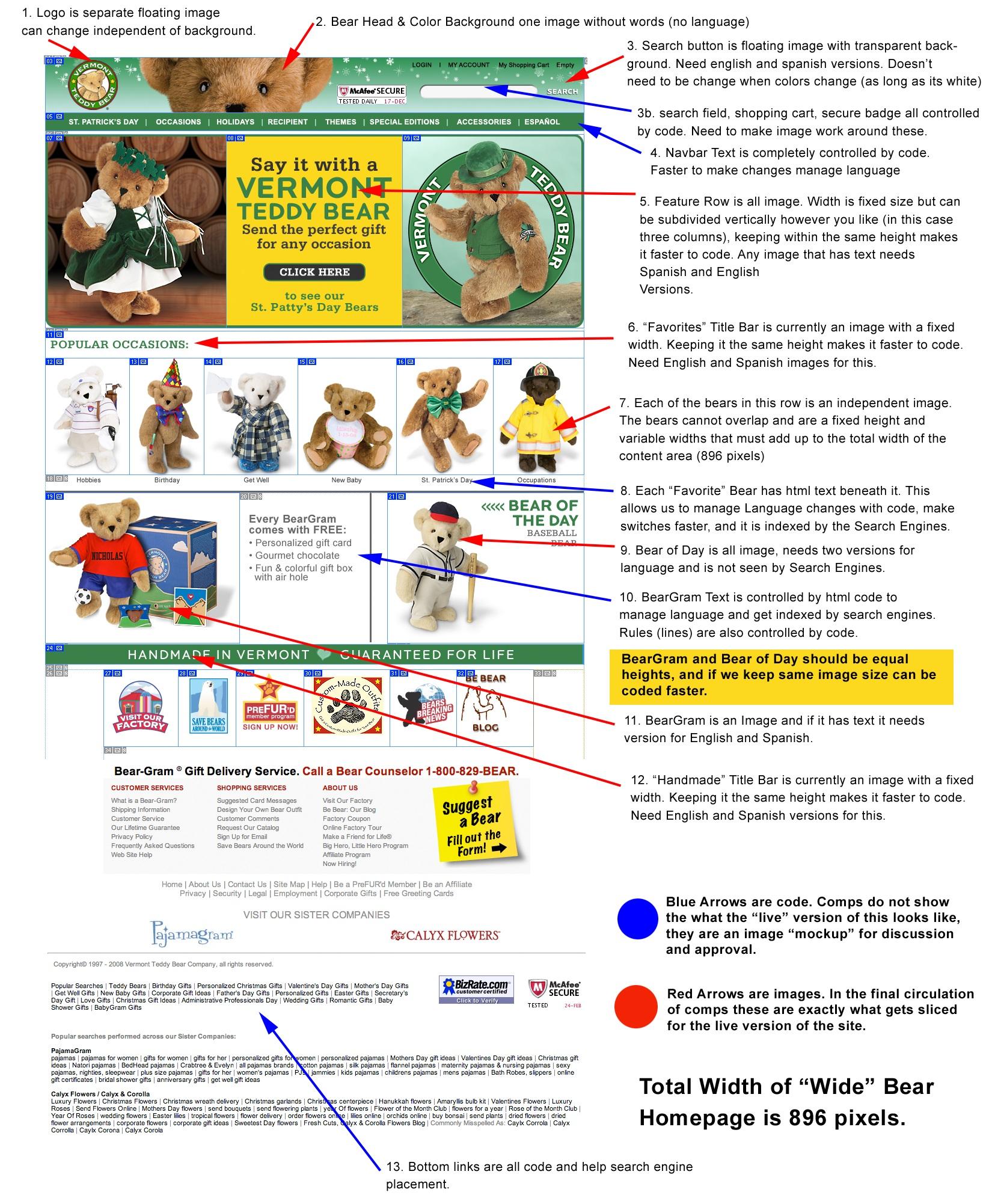 Bear+Homepage+Callouts+StPat.jpg