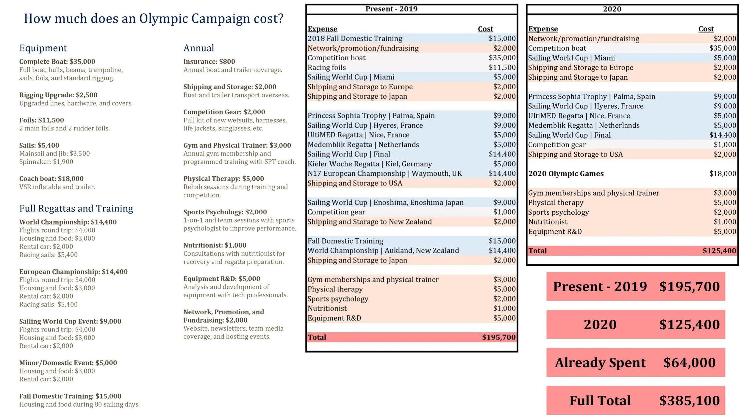 Budget Poster JPG.jpg