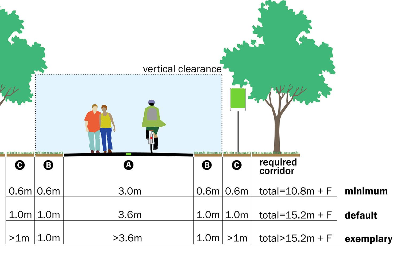 toronto-trail-guidelines-04.jpg