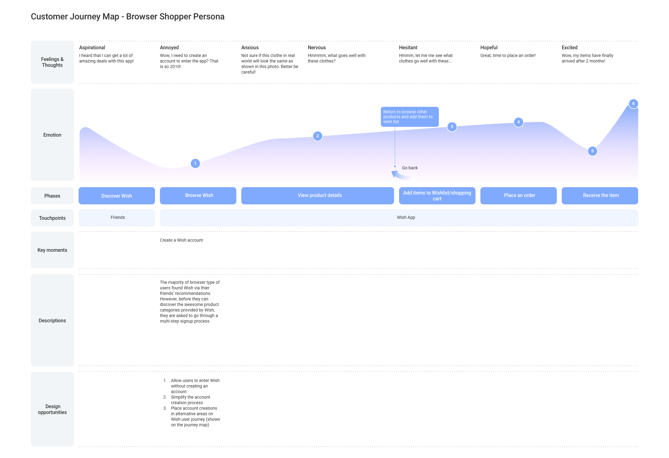 Customer_journey_map_template.png