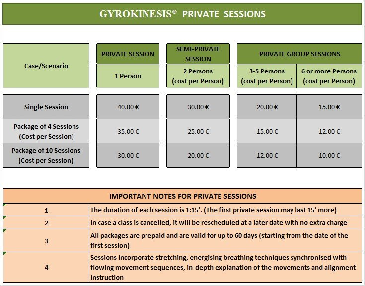 GYROKINESIS Price List_Private Sessions_CY.jpg