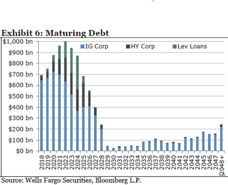 bbg - maturity debt.png