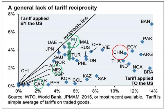 trade equilib.png
