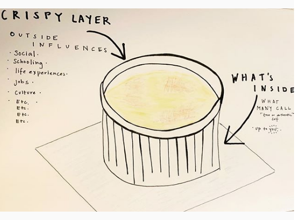 Explain. Art therapy and creme brûlée? -