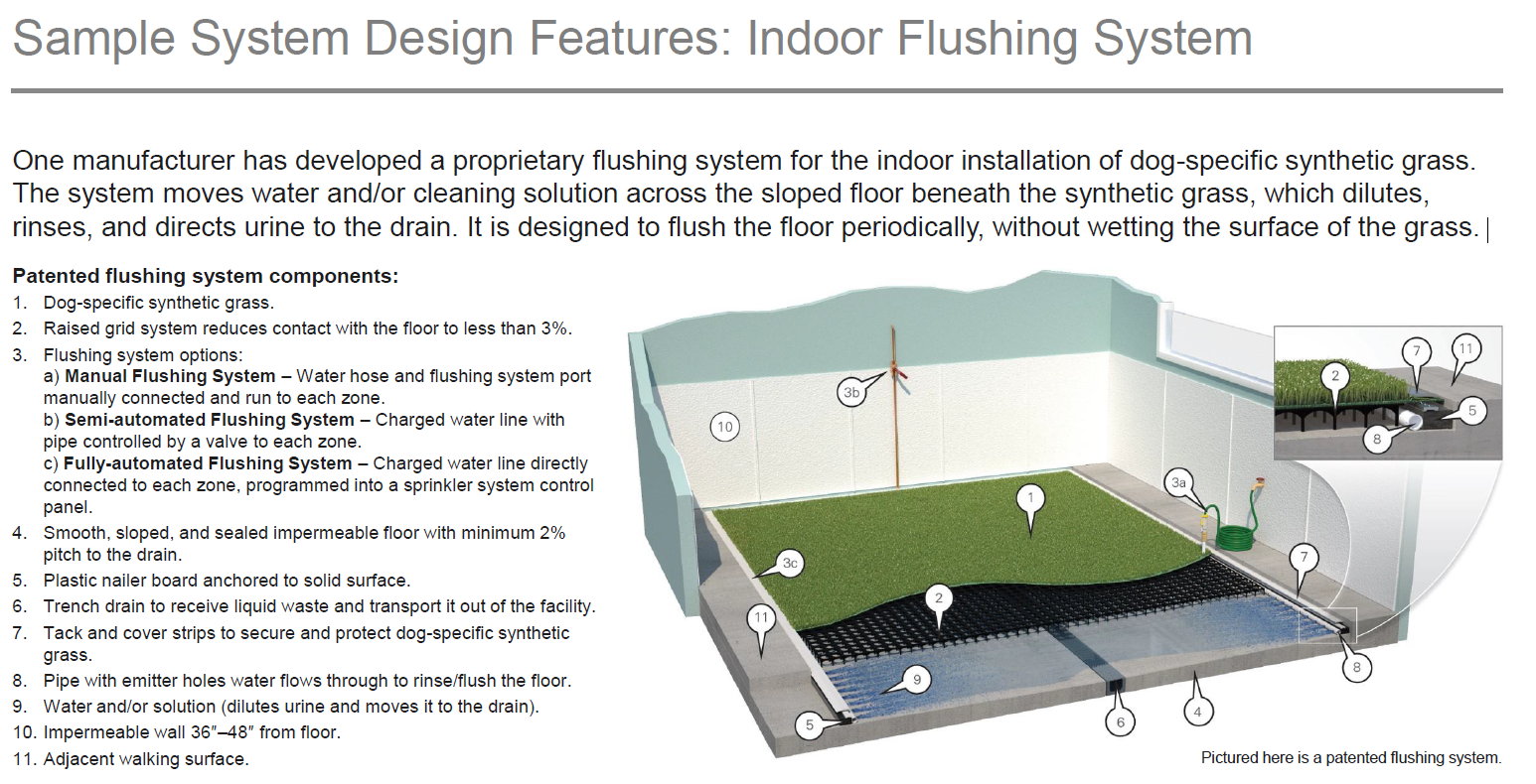 Flushing System Sample System Design.PNG