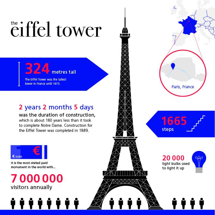 eiffel-tower_infographic.jpg