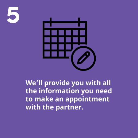 We'll provide you with all the information you need to make an appointment with the partner.