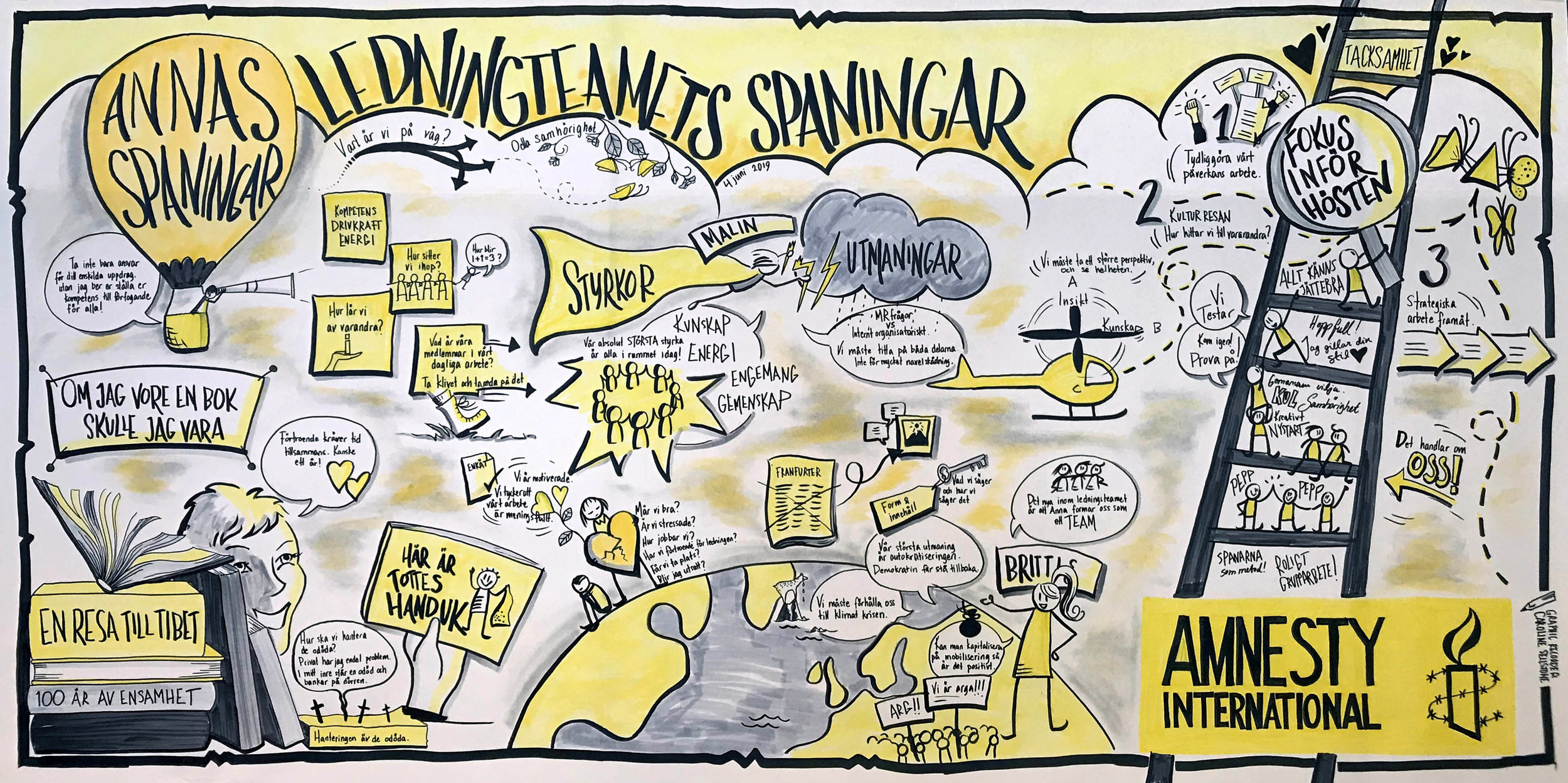 En timmes graphic recording.