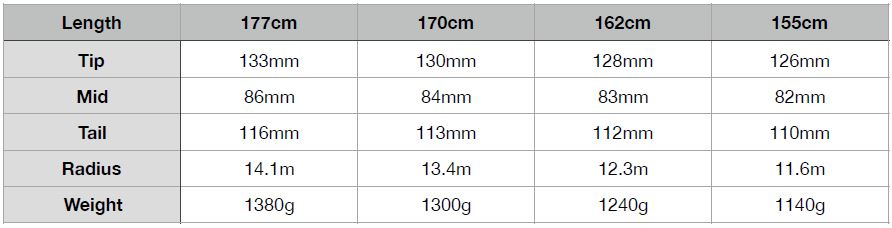 Apollo Sizes.JPG