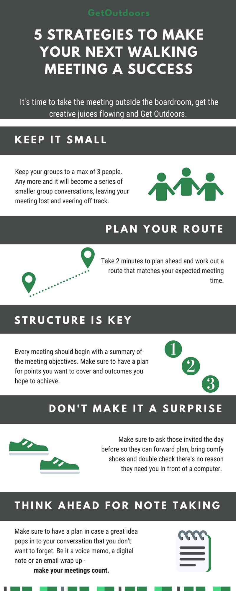 5strategiesforawalkingmeeting.png