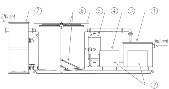 DAF System Illustration