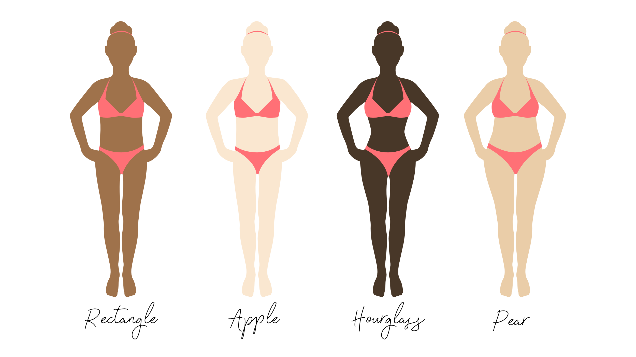 four-body-shape-types