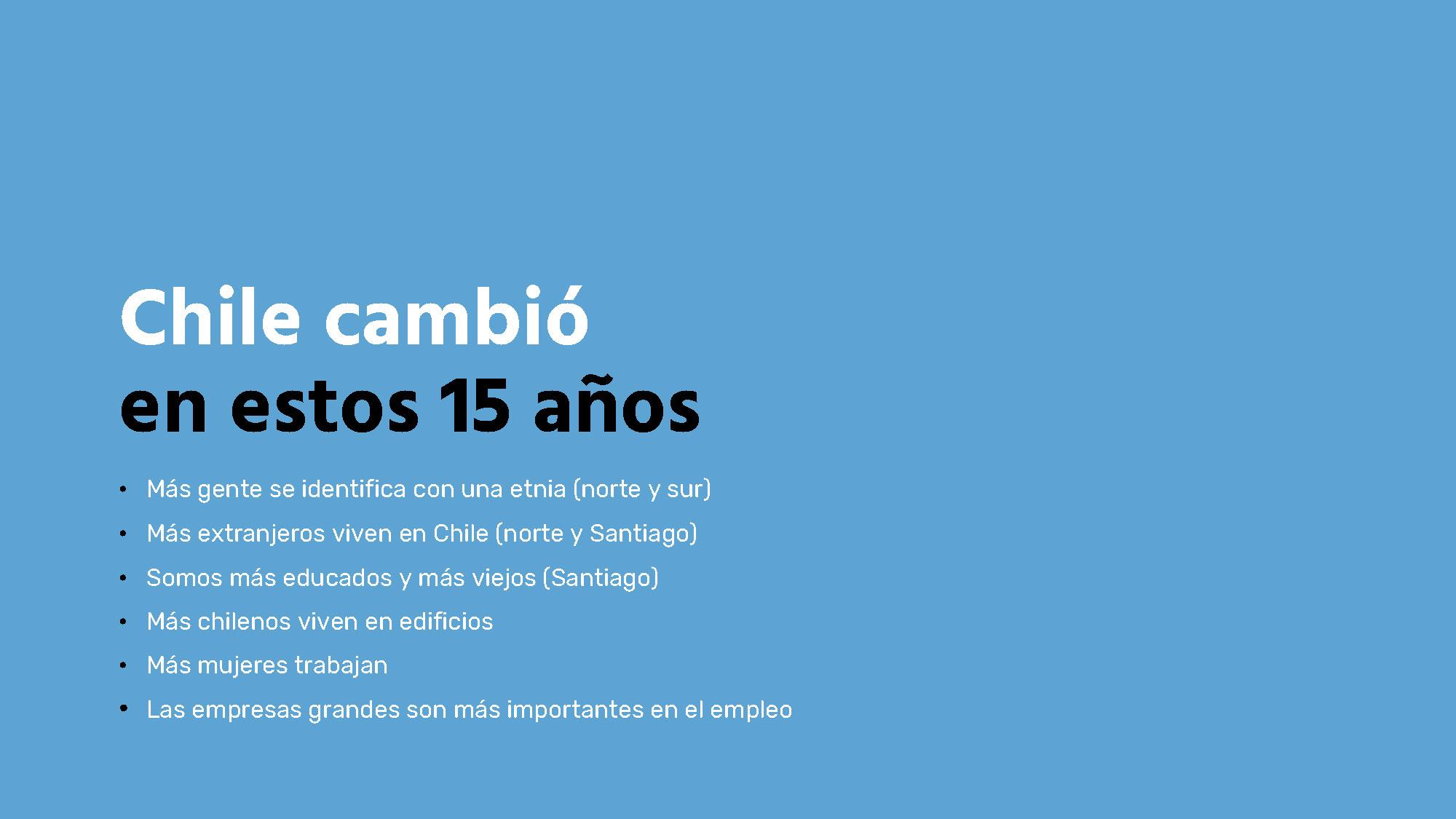 Chile_Datos de una transformacion social_Unholster_Página_04.jpg