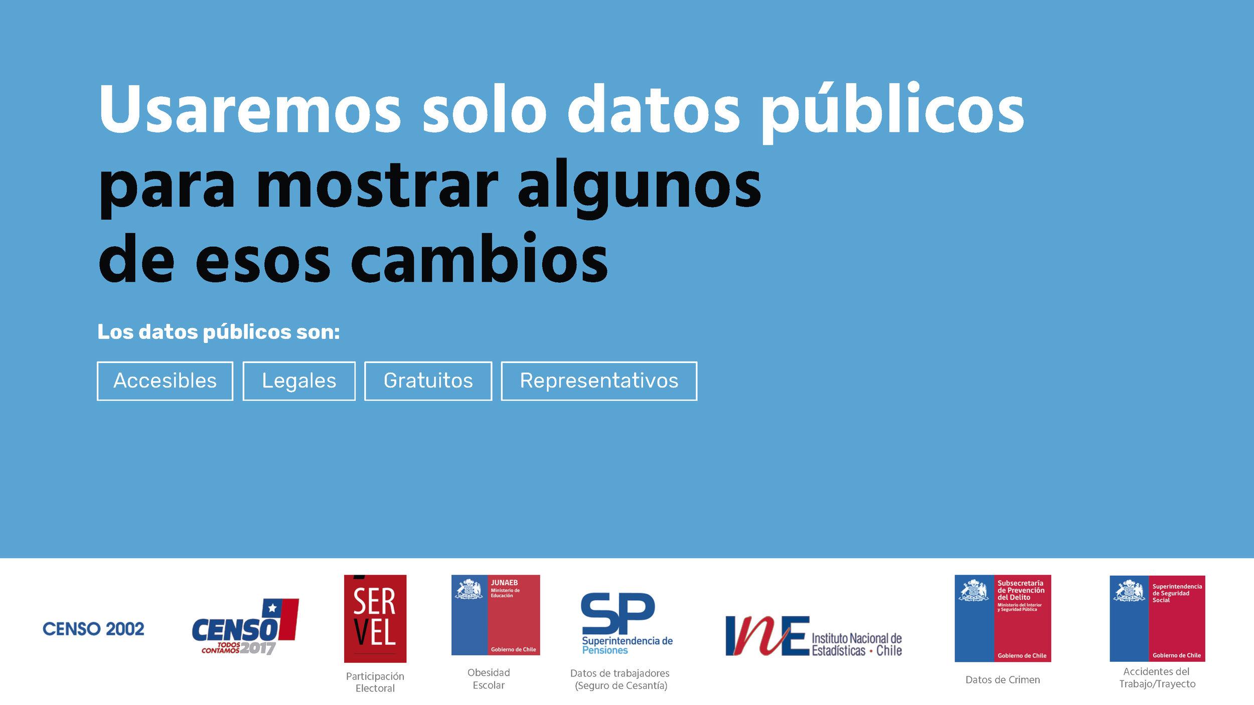 Chile_Datos de una transformacion social_Unholster_Página_06.jpg