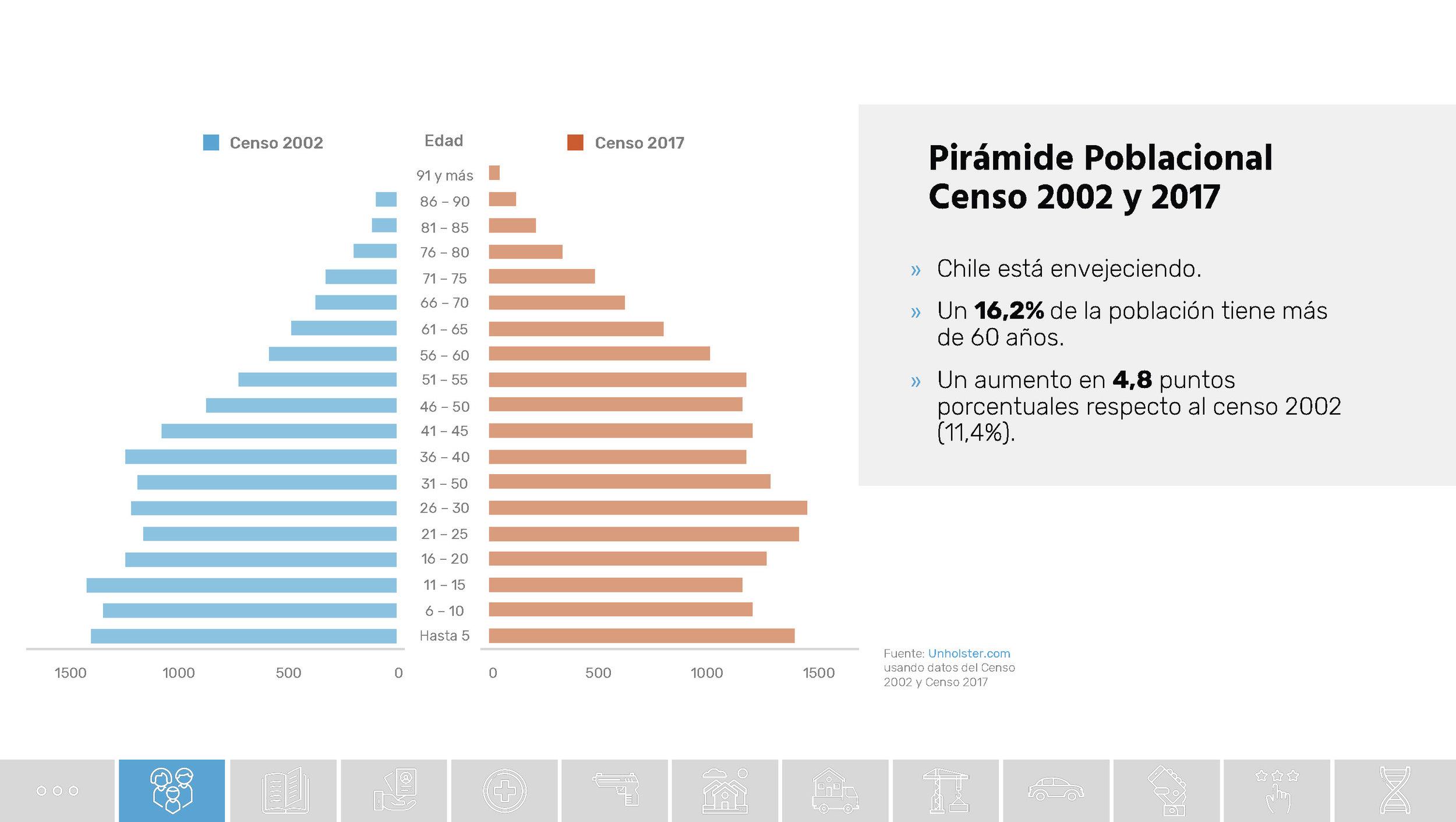 Chile_Datos de una transformacion social_Unholster_Página_10.jpg