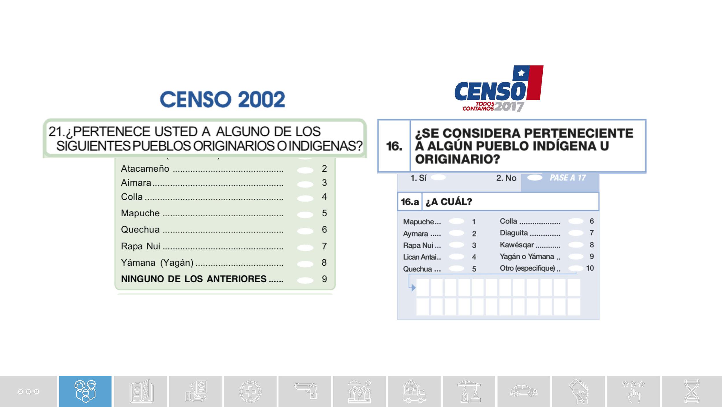 Chile_Datos de una transformacion social_Unholster_Página_11.jpg