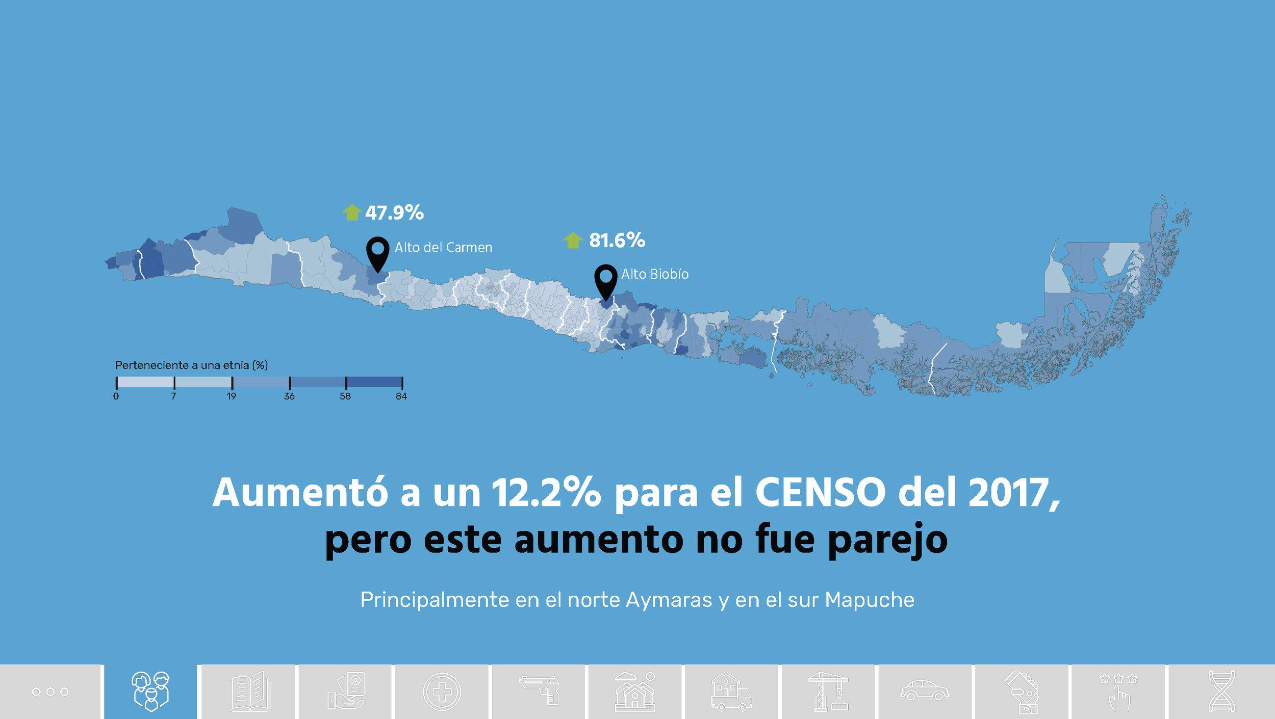 Chile_Datos de una transformacion social_Unholster_Página_13.jpg