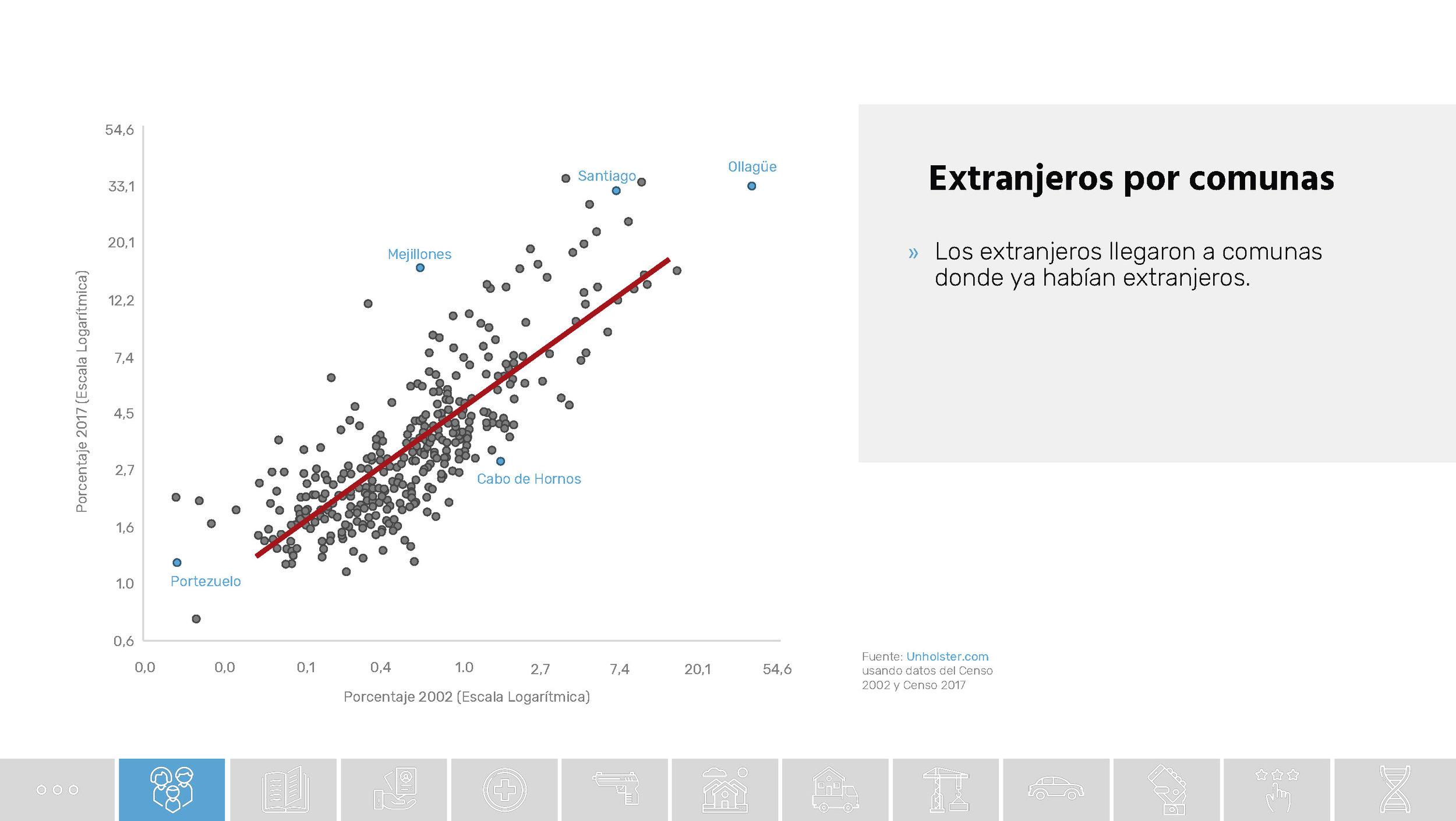 Chile_Datos de una transformacion social_Unholster_Página_15.jpg