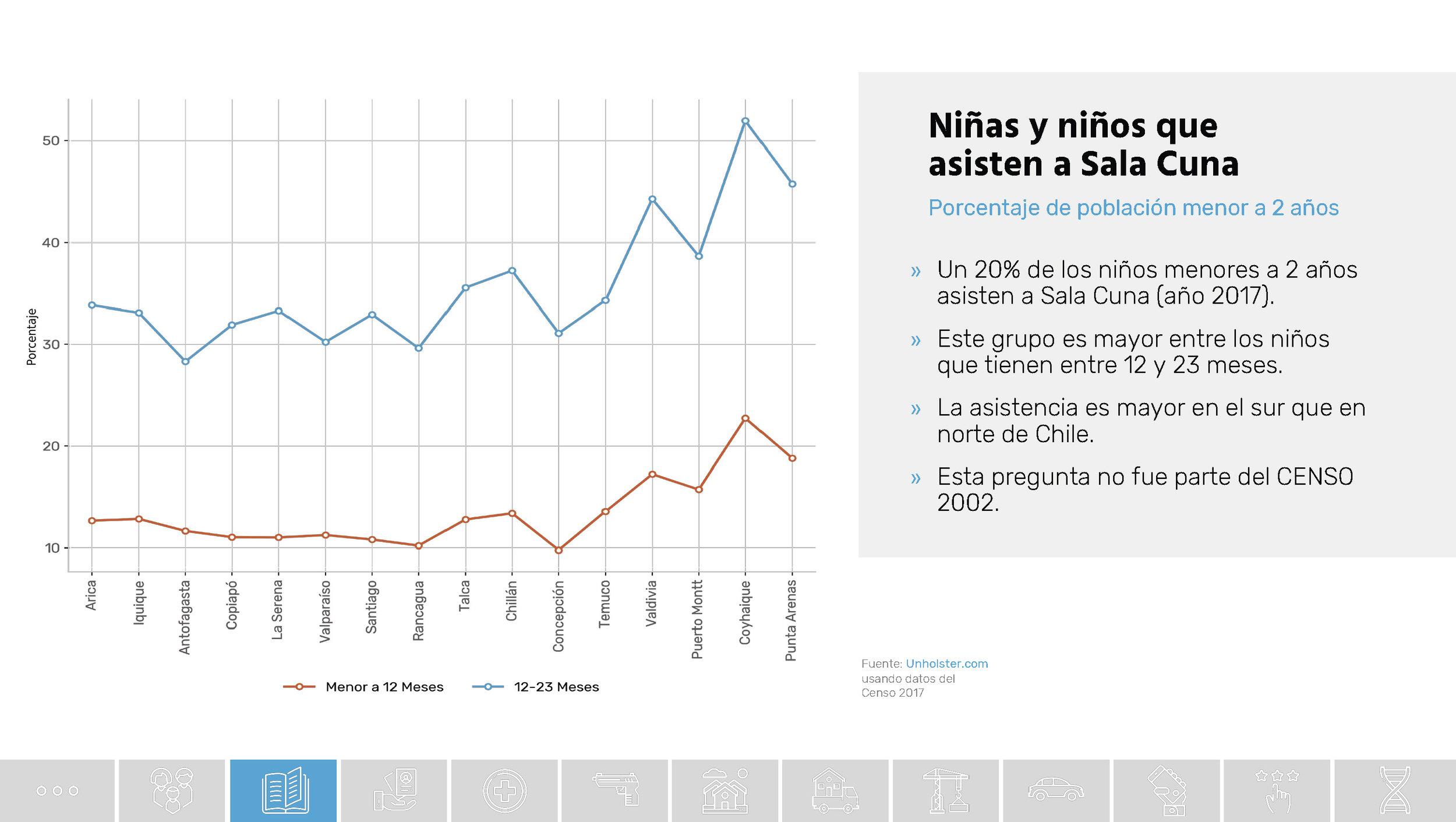 Chile_Datos de una transformacion social_Unholster_Página_18.jpg