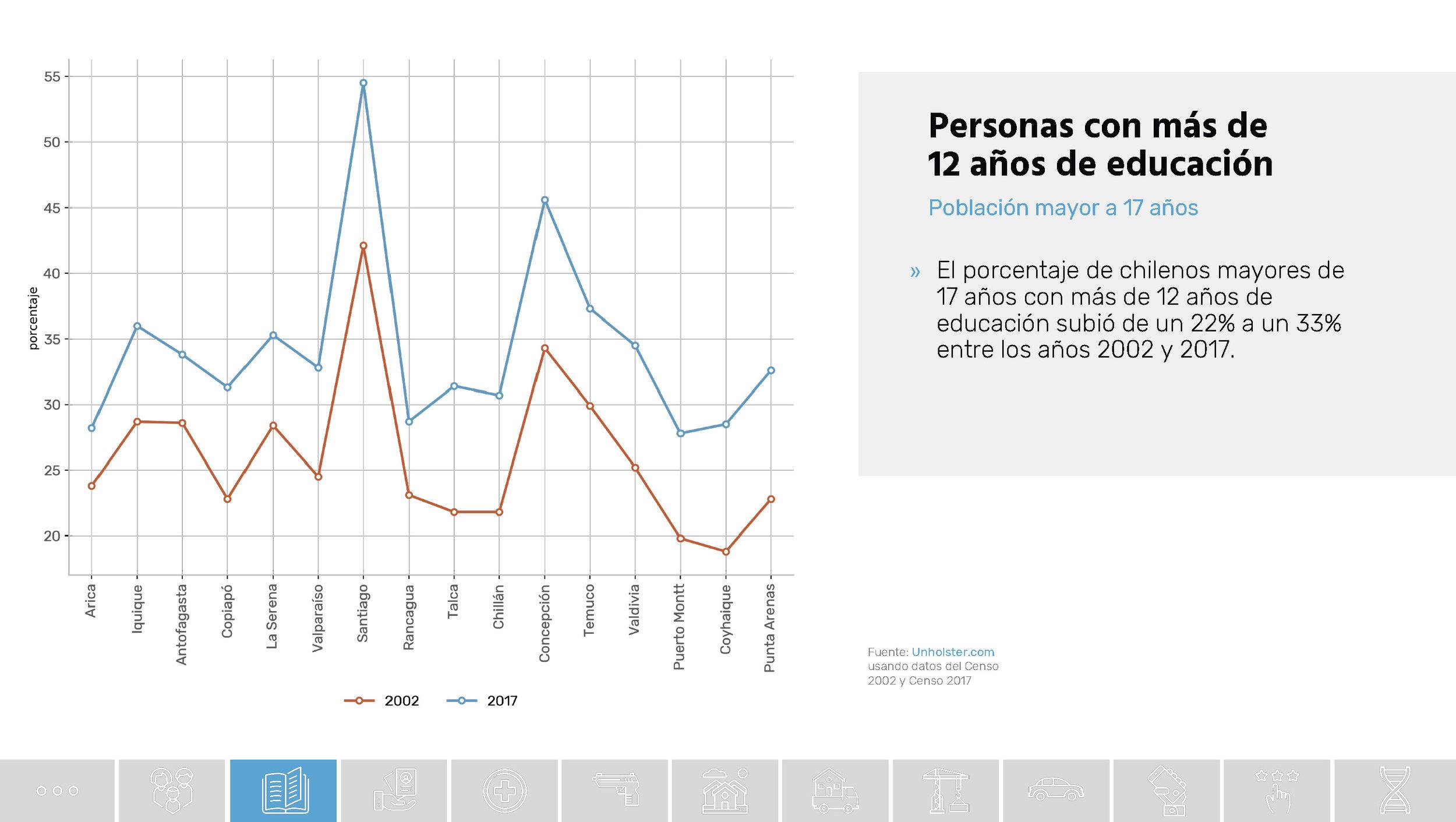 Chile_Datos de una transformacion social_Unholster_Página_20.jpg