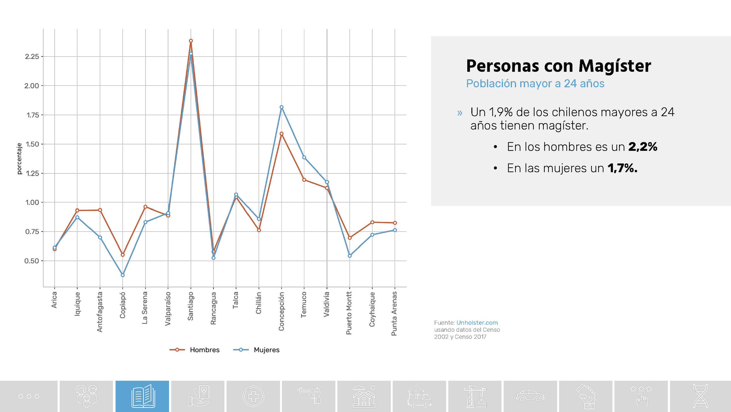 Chile_Datos de una transformacion social_Unholster_Página_22.jpg