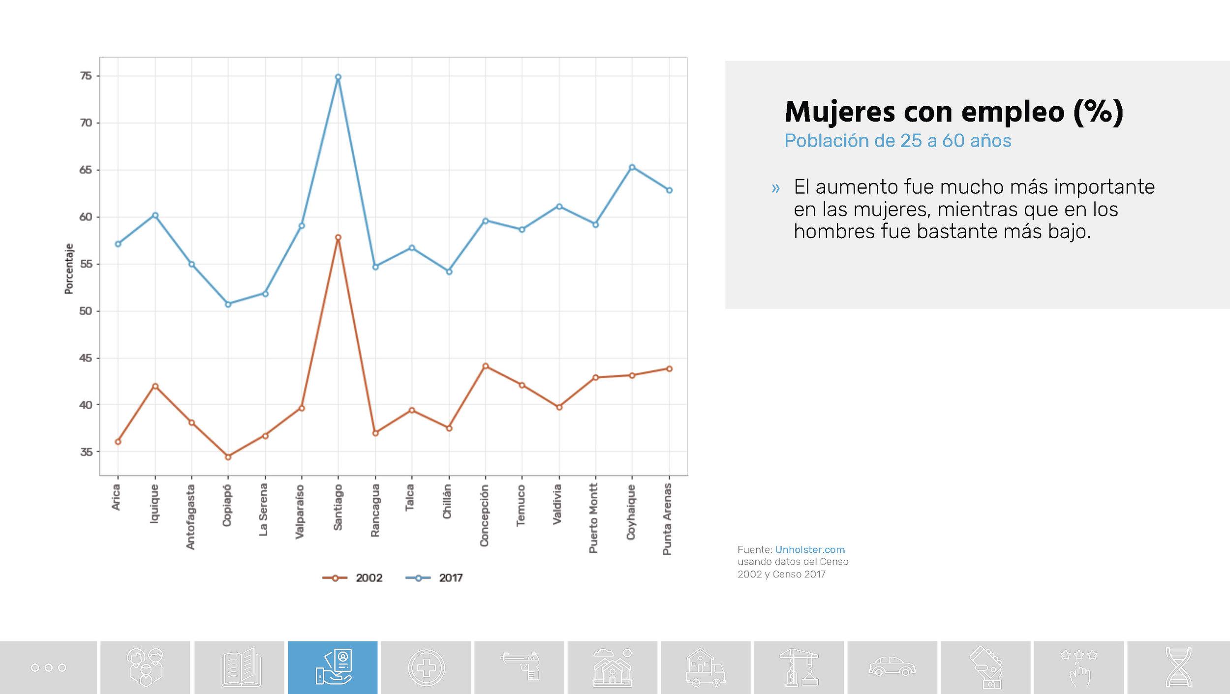 Chile_Datos de una transformacion social_Unholster_Página_27.jpg