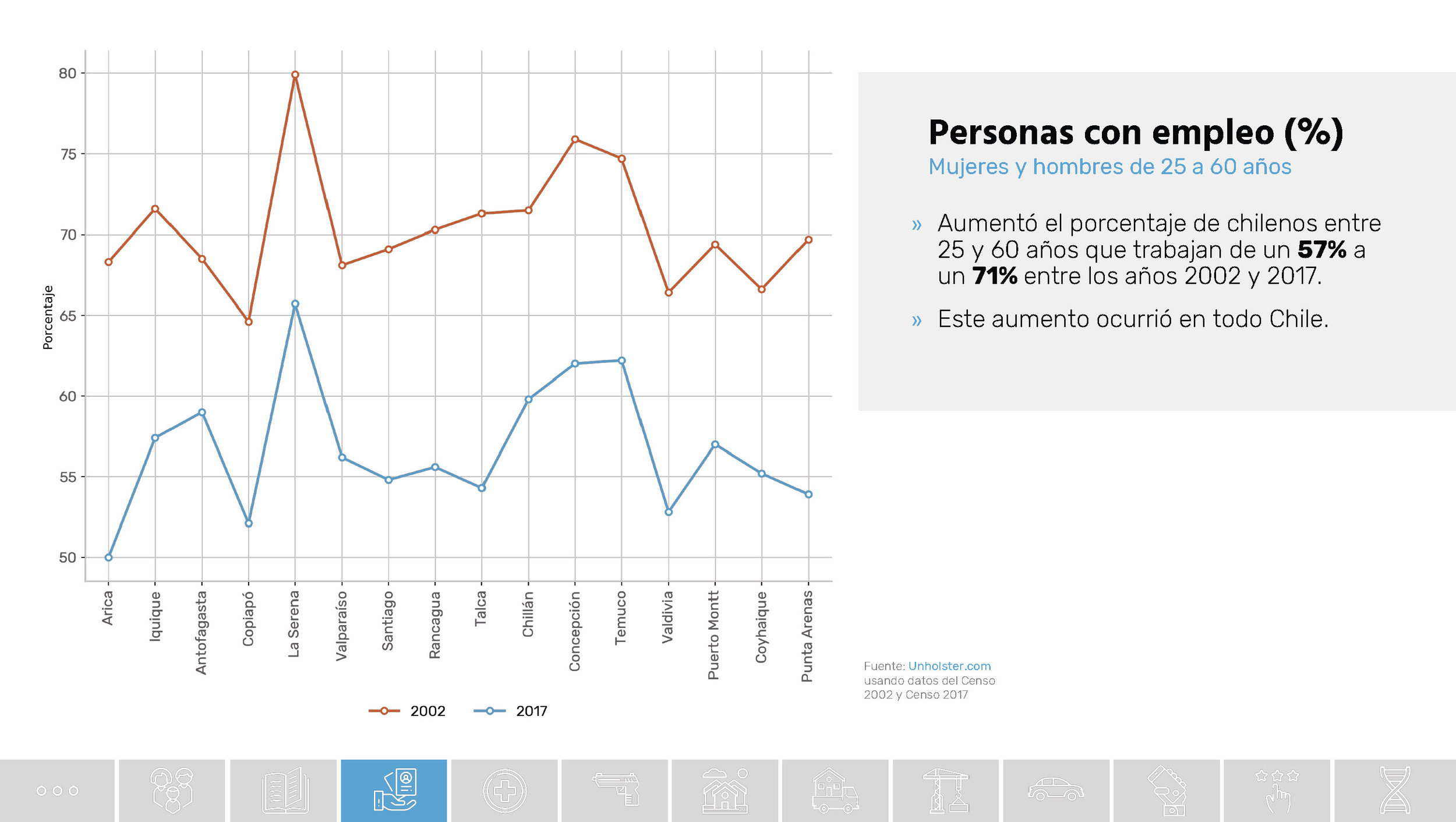 Chile_Datos de una transformacion social_Unholster_Página_26.jpg