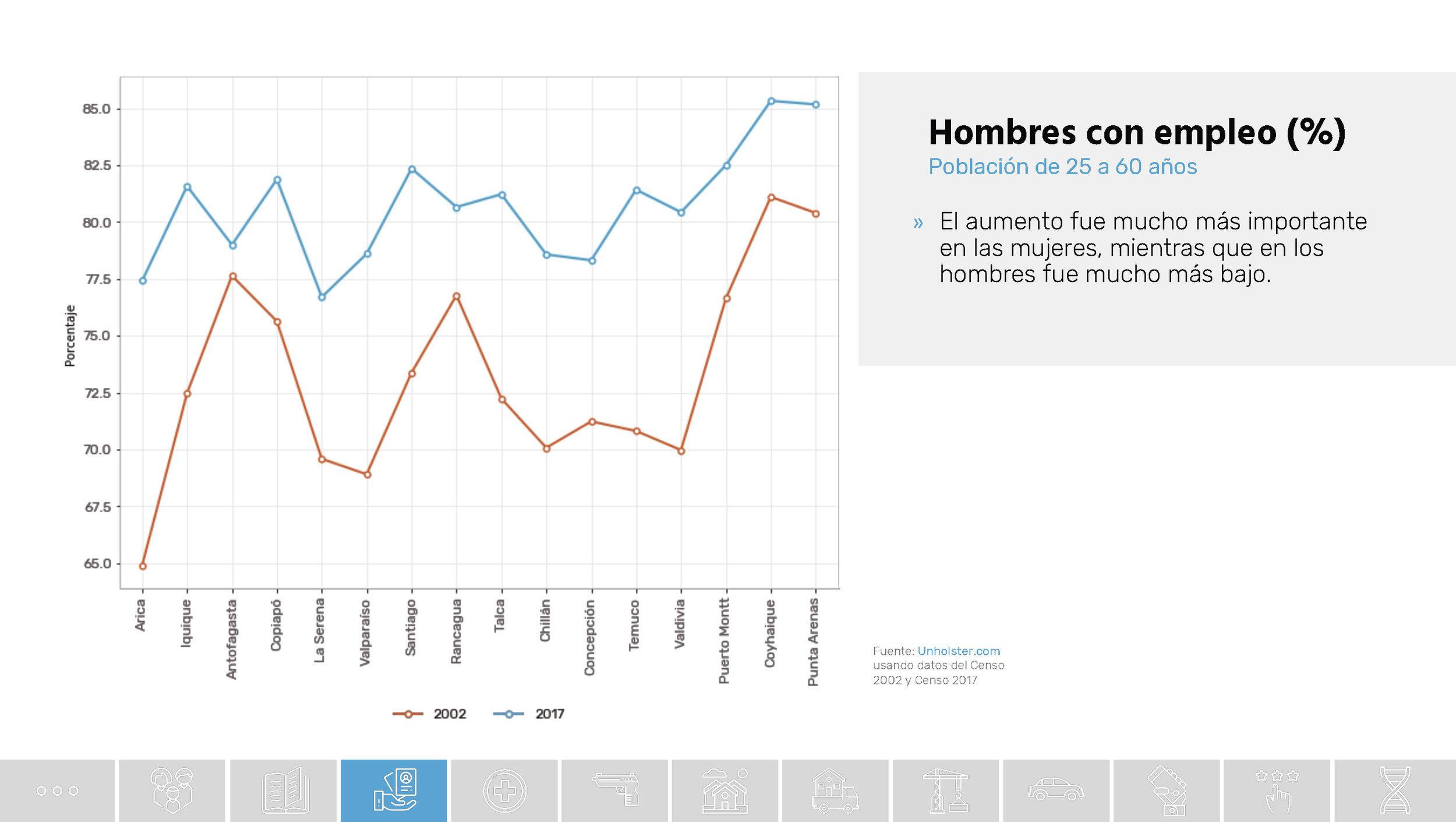 Chile_Datos de una transformacion social_Unholster_Página_28.jpg