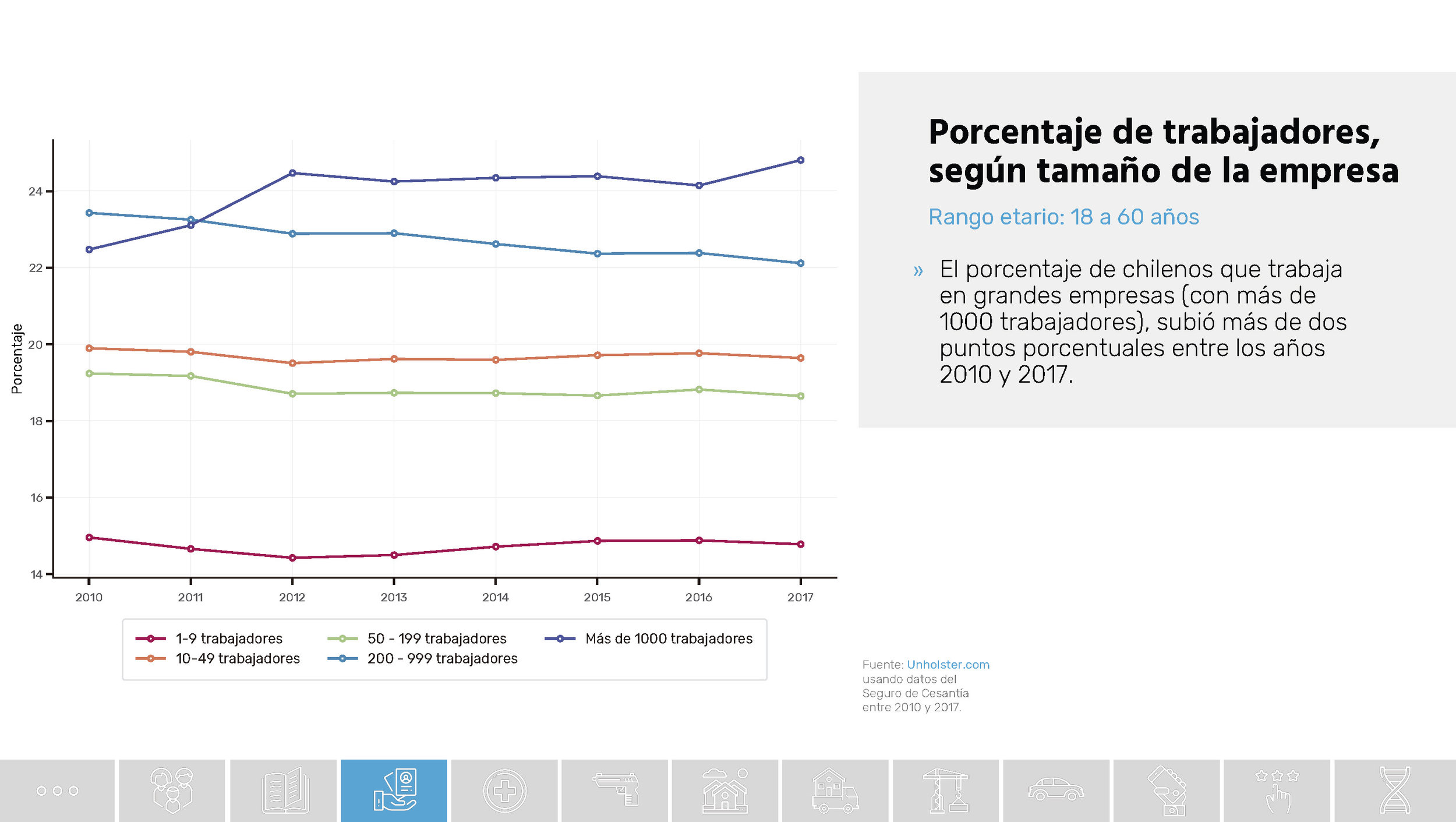 Chile_Datos de una transformacion social_Unholster_Página_29.jpg