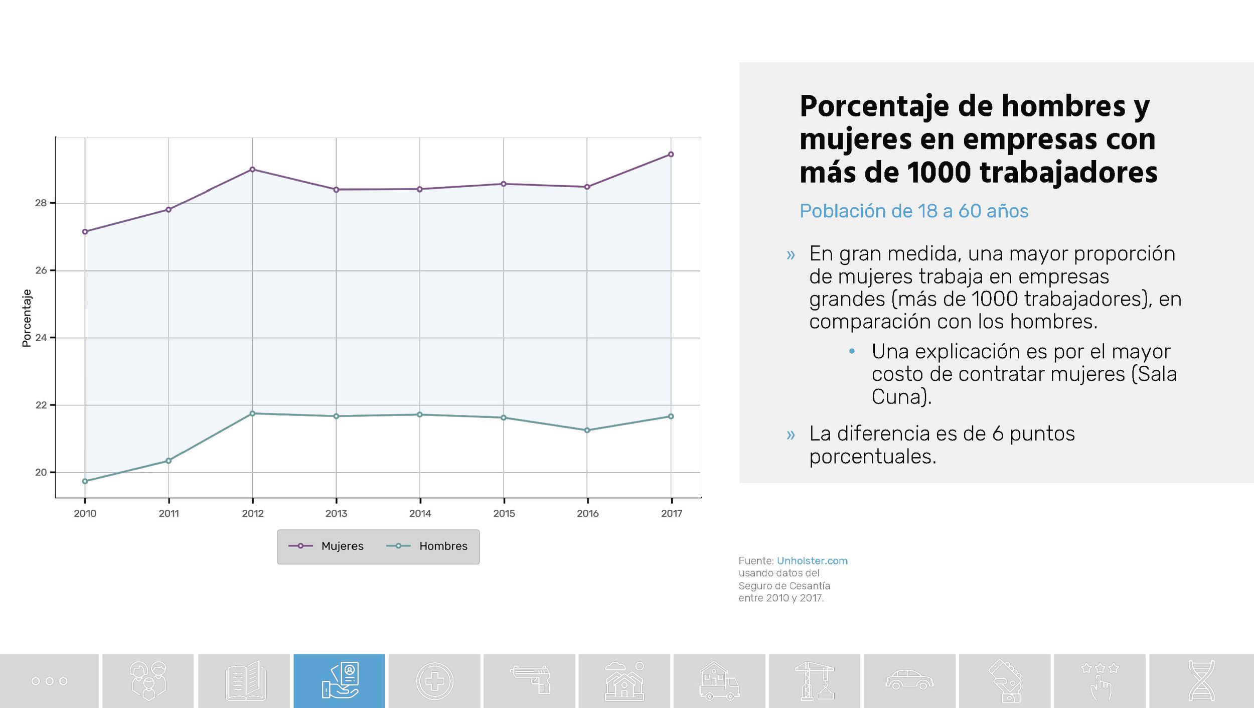 Chile_Datos de una transformacion social_Unholster_Página_30.jpg