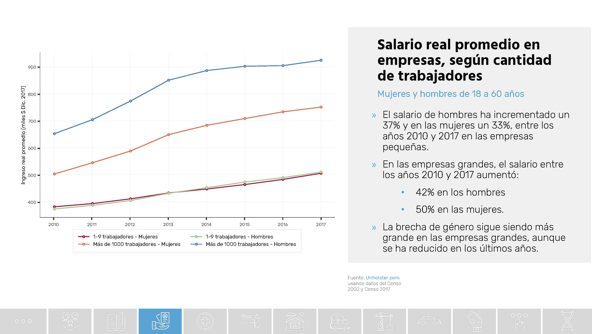 Chile_Datos de una transformacion social_Unholster_Página_31.jpg