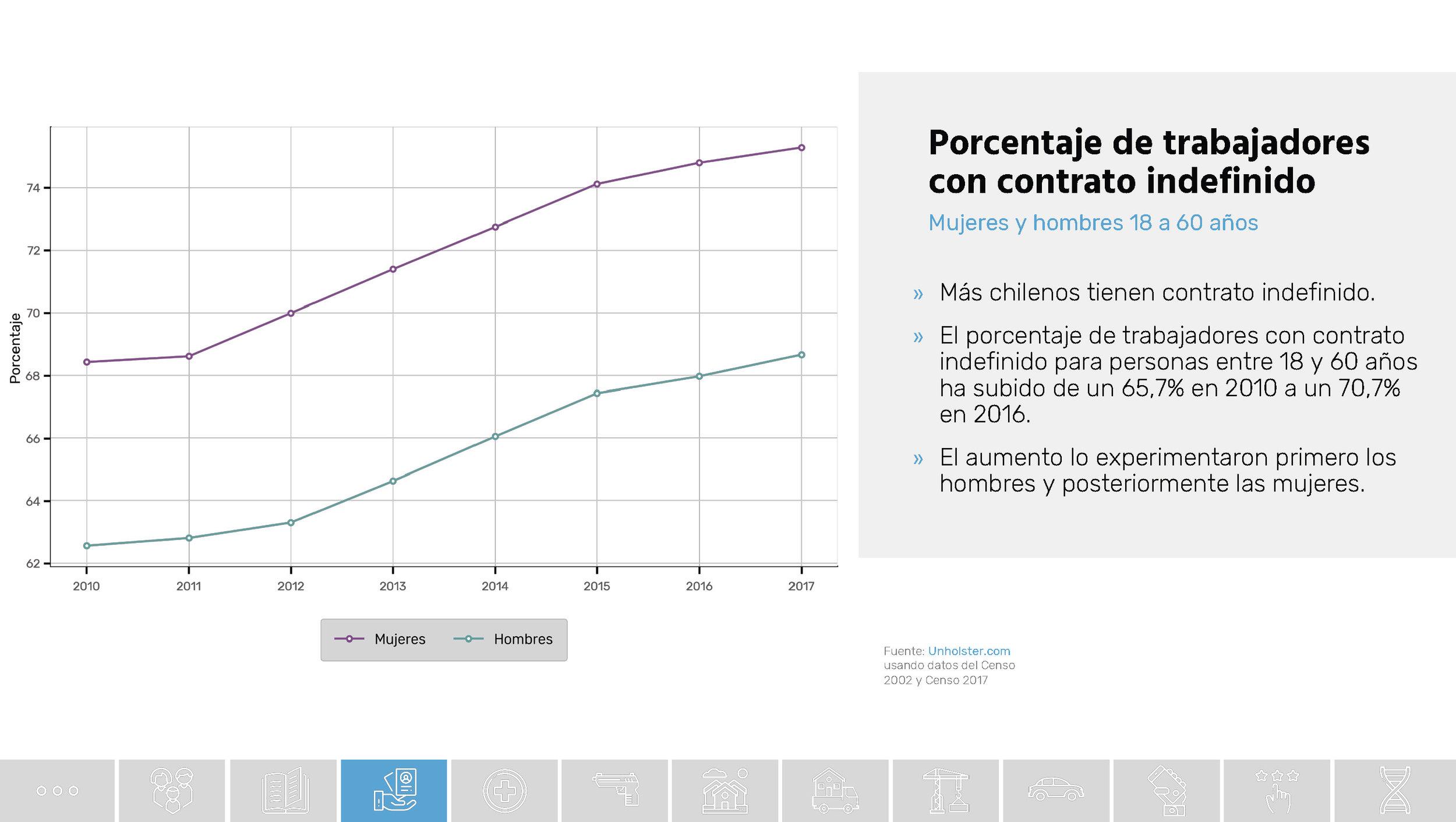Chile_Datos de una transformacion social_Unholster_Página_32.jpg