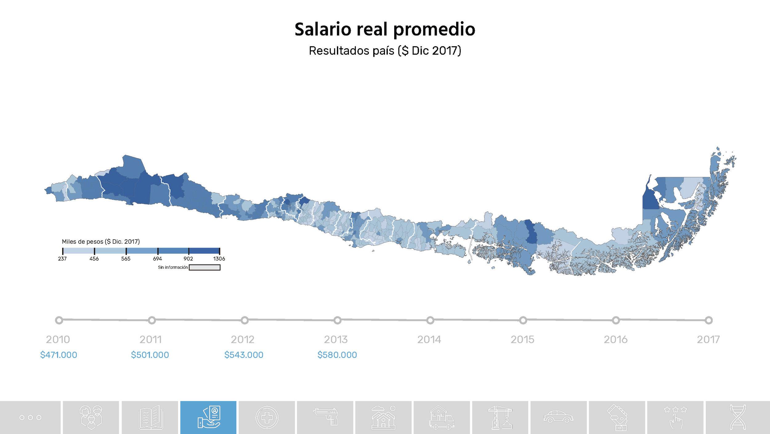Chile_Datos de una transformacion social_Unholster_Página_36.jpg