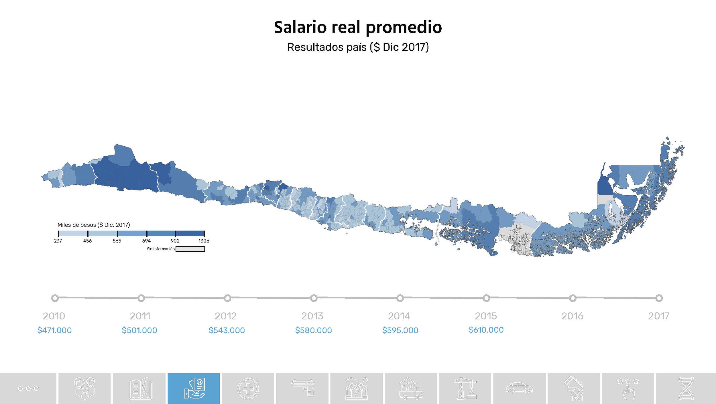 Chile_Datos de una transformacion social_Unholster_Página_38.jpg