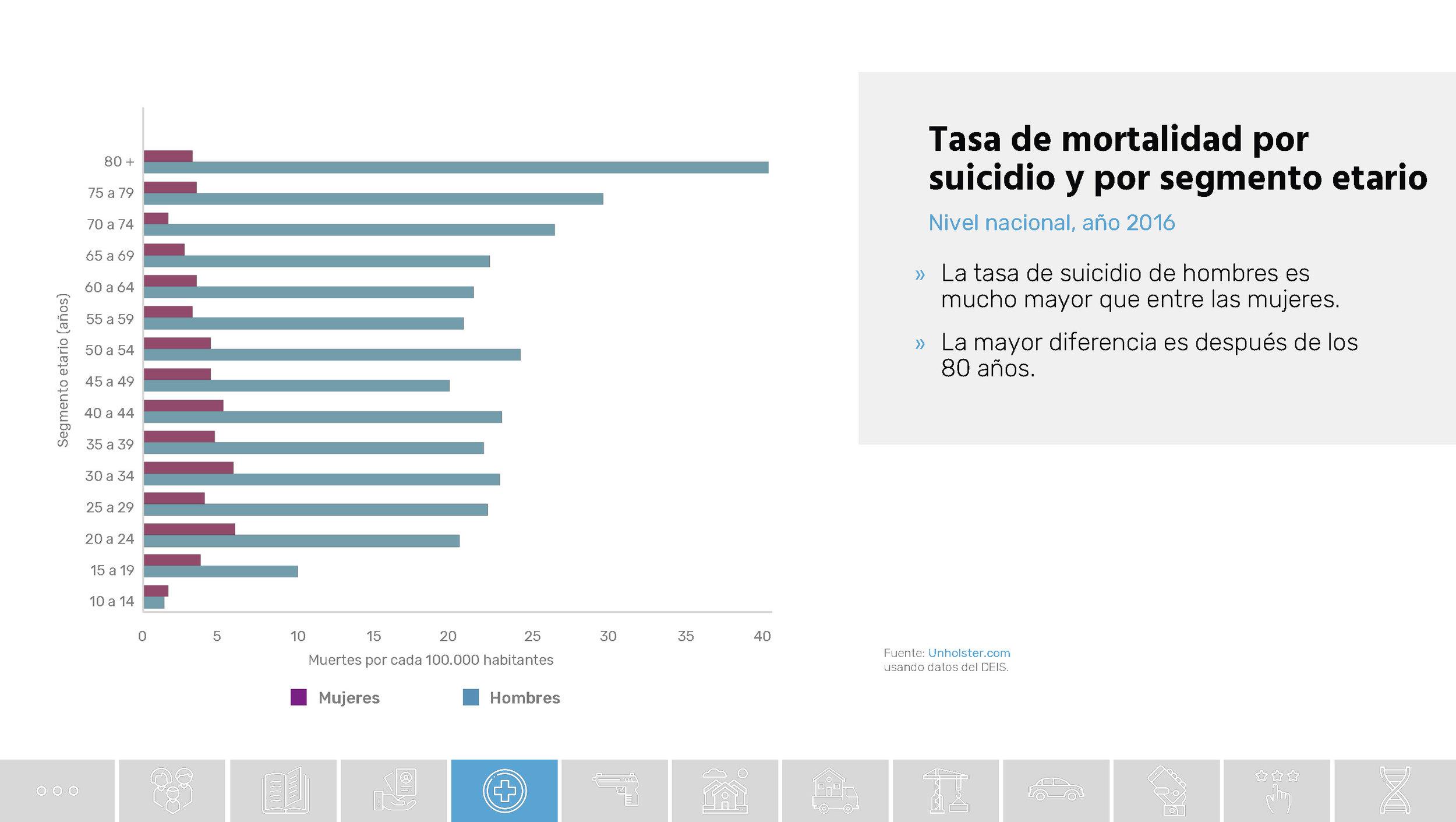 Chile_Datos de una transformacion social_Unholster_Página_43.jpg
