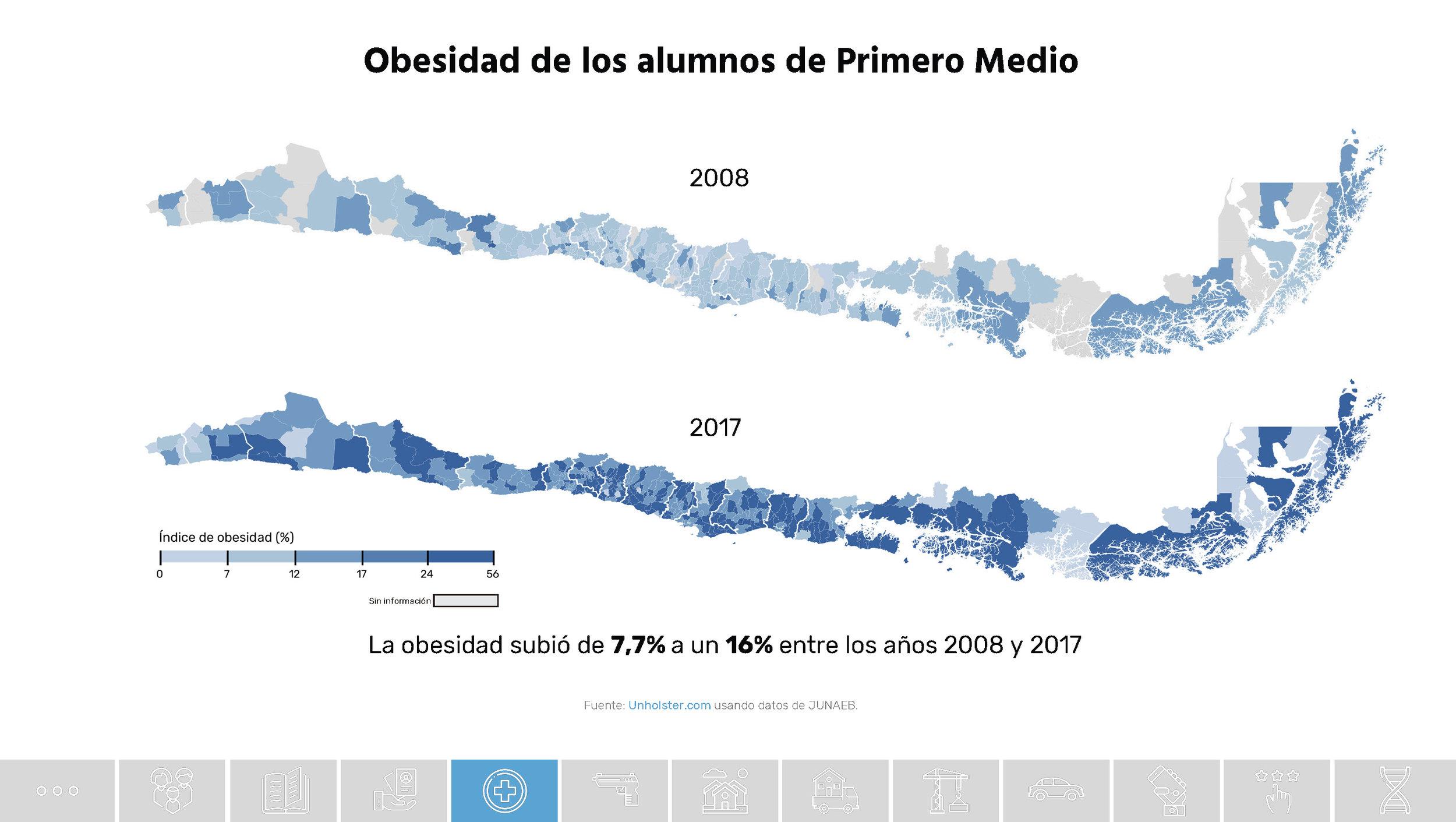 Chile_Datos de una transformacion social_Unholster_Página_45.jpg